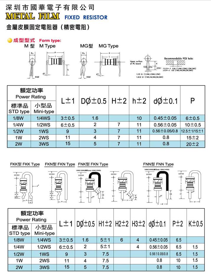 金属膜电阻-2
