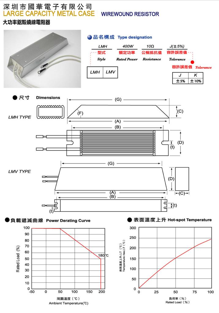 大功率梯型电阻-1