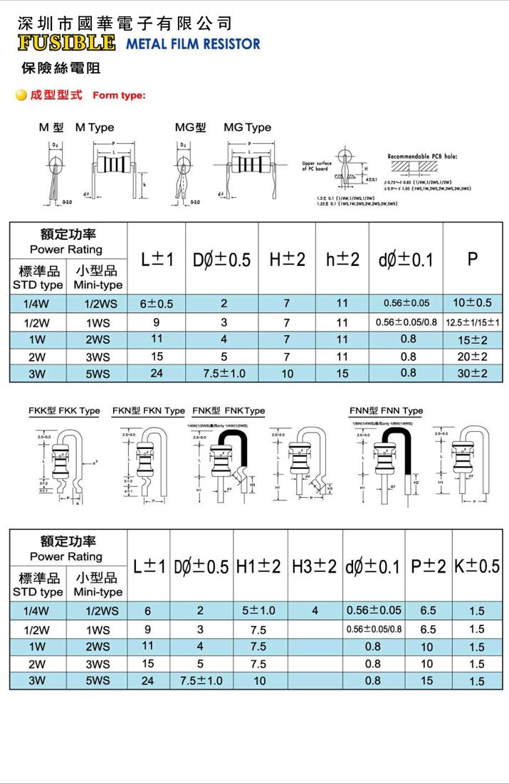 保险丝电阻-2