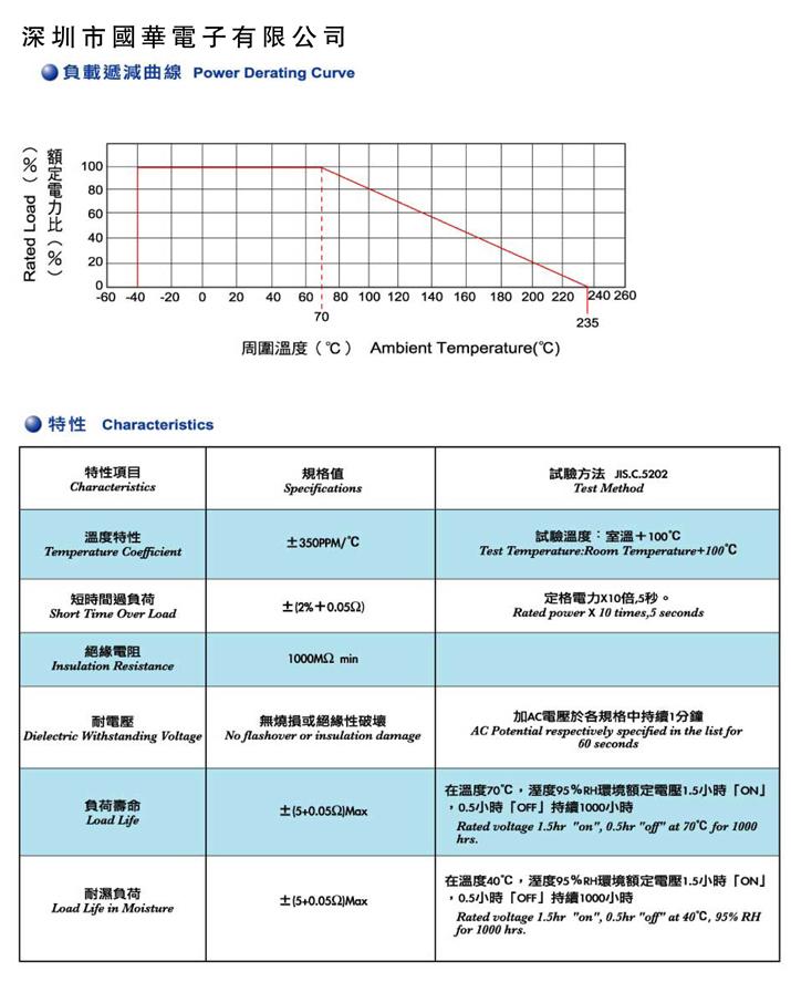金属板水泥电阻-2