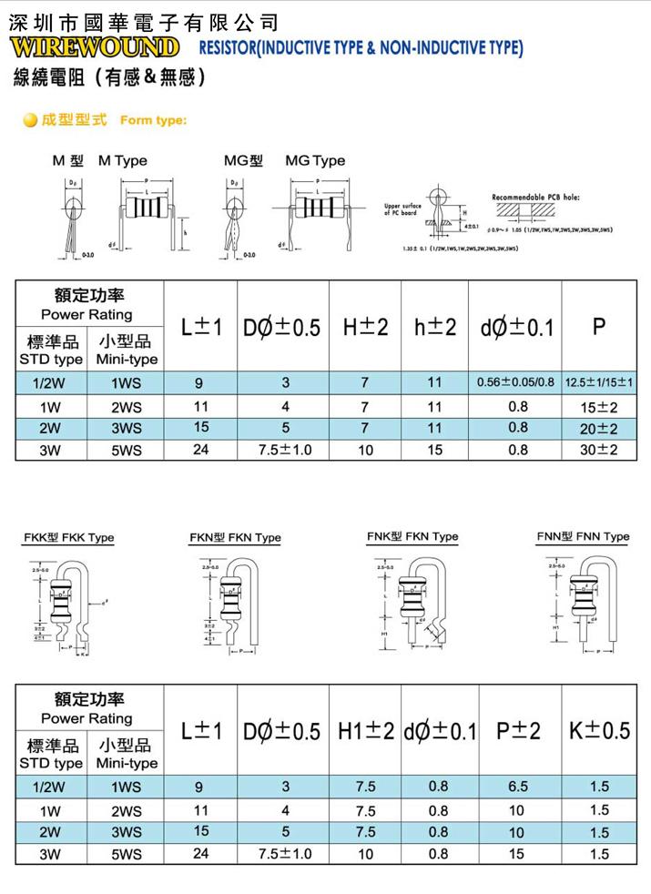 线绕电阻-2
