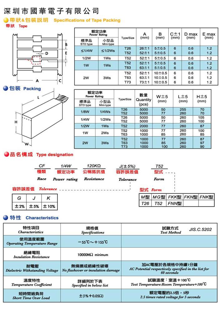 碳膜电阻-3