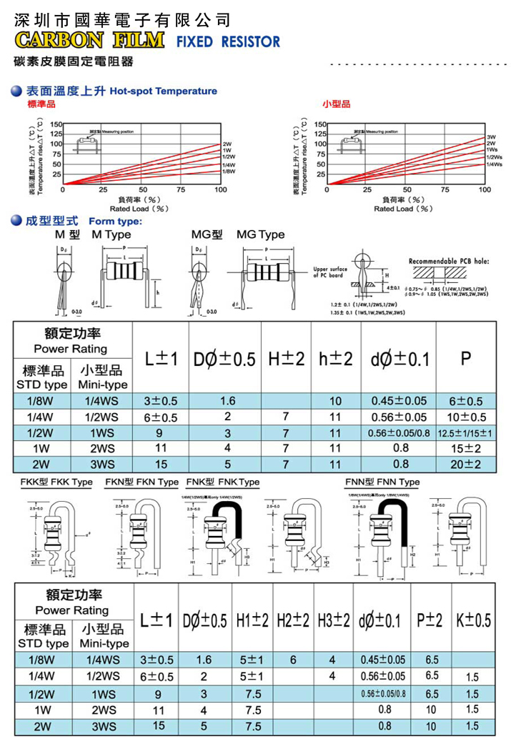 碳膜电阻-2