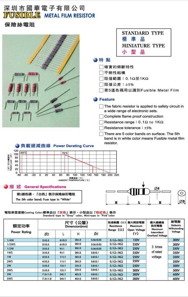 保险丝电阻-1